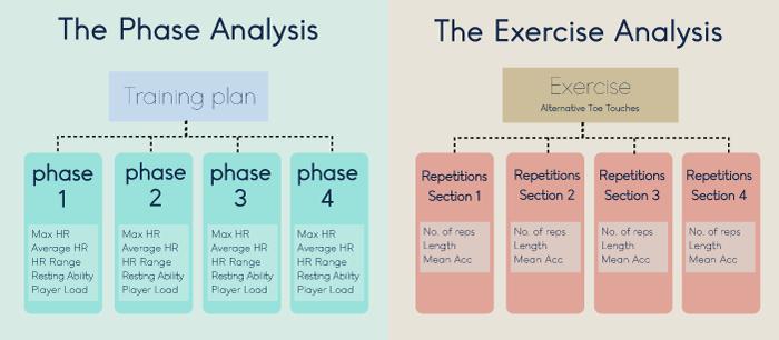 gym-analysis-scheme-01